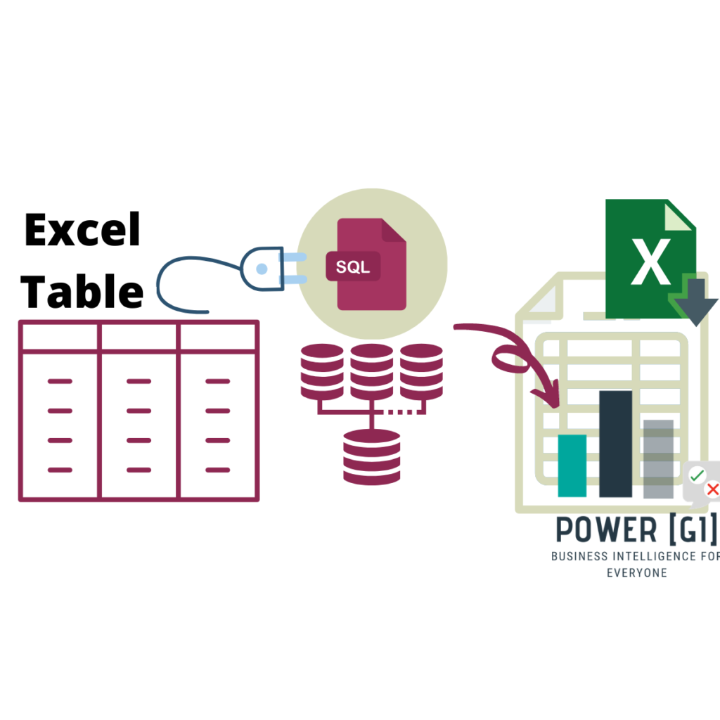 Dynamic SQL queries with Excel's Power Query