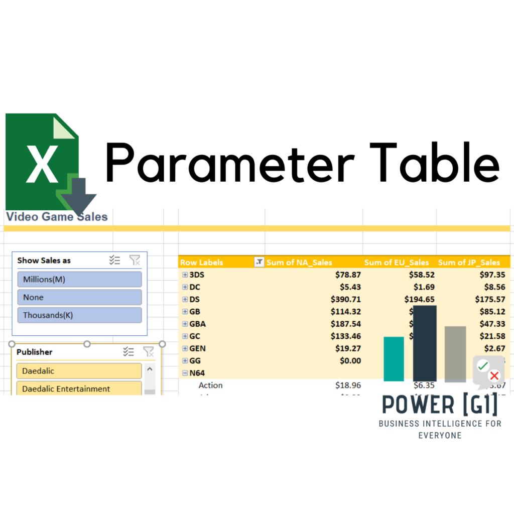 Parameter table with DAX: Create a slicer to change amounts to millions & thousands